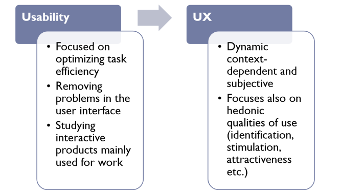 from_usability_to_uxv2.png